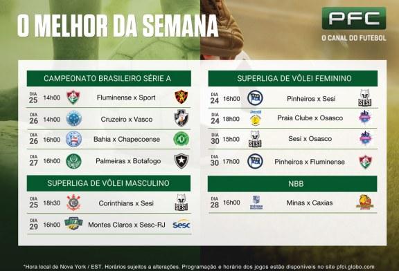Penúltima rodada do Brasileirão promete definir o destino de alguns clubes