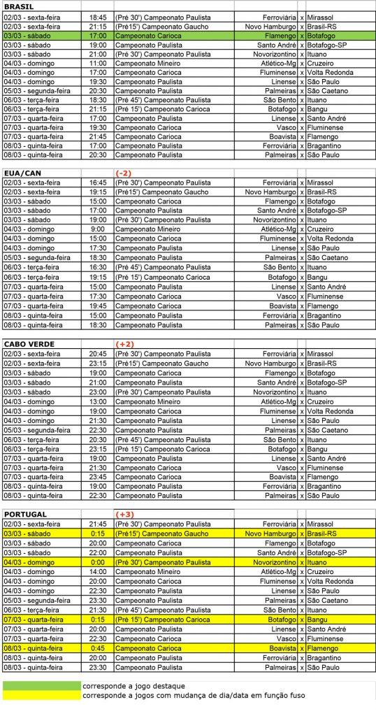 PFC Jogos Semana 2demarço Clássicos regionais agitam a tela do PFC