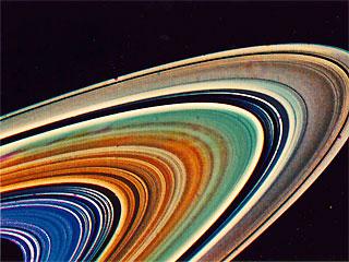 Lições de Saturno